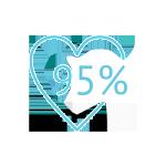 95 процентов